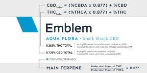 emblem cannabis strain card
